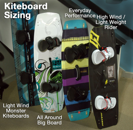 Kiteboard Size Guide
