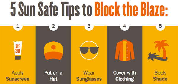 Image result for sun safety tips